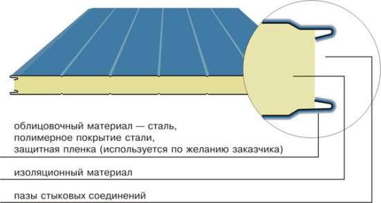 """Компания """"СамВорота"""" осуществляет производство, поставку, ус"""